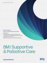 BMJ Supportive & Palliative Care